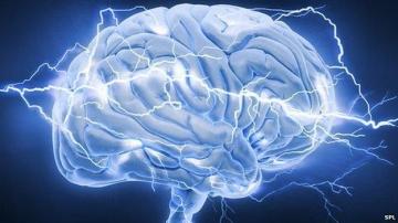 Abdest olayında gaye temizlik değil, beynin elektrik ihtiyacının karşılanmasıdır.