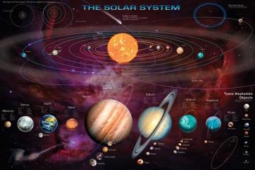Tüm Galaktik sistemin ruhu ayrı, bizim Sistemin ruhu ayrı...