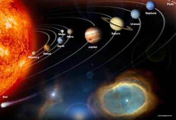 Nefs, akıl, fikir, idrak, musavvire, hayal, hafıza; kişinin anne karnında 9. ay içinde almış olduğu astrolojik tesirlerle meydana gelir.